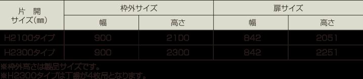 sa-fire_サイズ1