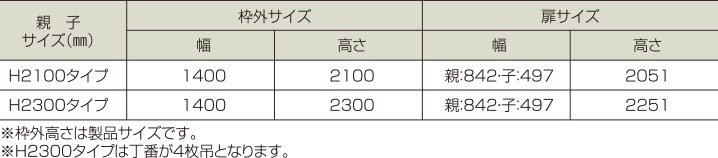 sa-fire_サイズ2