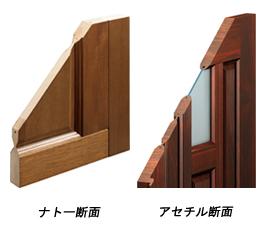 ナトー・アセチル_ドア断面