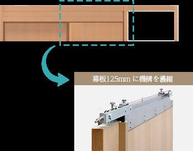 幕板125mmに機構を濃縮